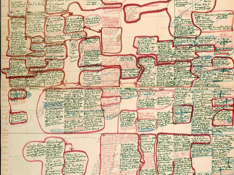 Como ter idéias e criar histórias
